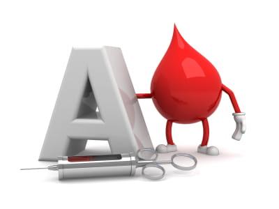 Type-A-blood-drop