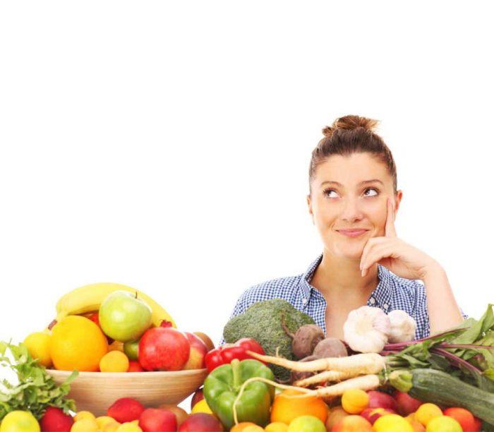 Blood Group Type Diet
