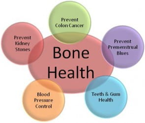 Calcium Health Benefits