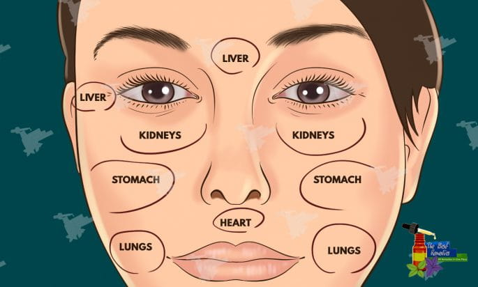 Face Skin Says About Your Health