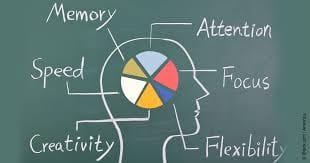 Effective Tricks To Improve Memory