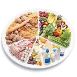 Fats Food